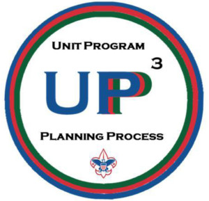 Unit Program Planning Party Show and Fair